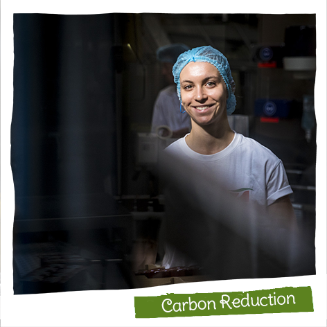We have already reduced our C02 emissions by 20% between 2012 and 2018.